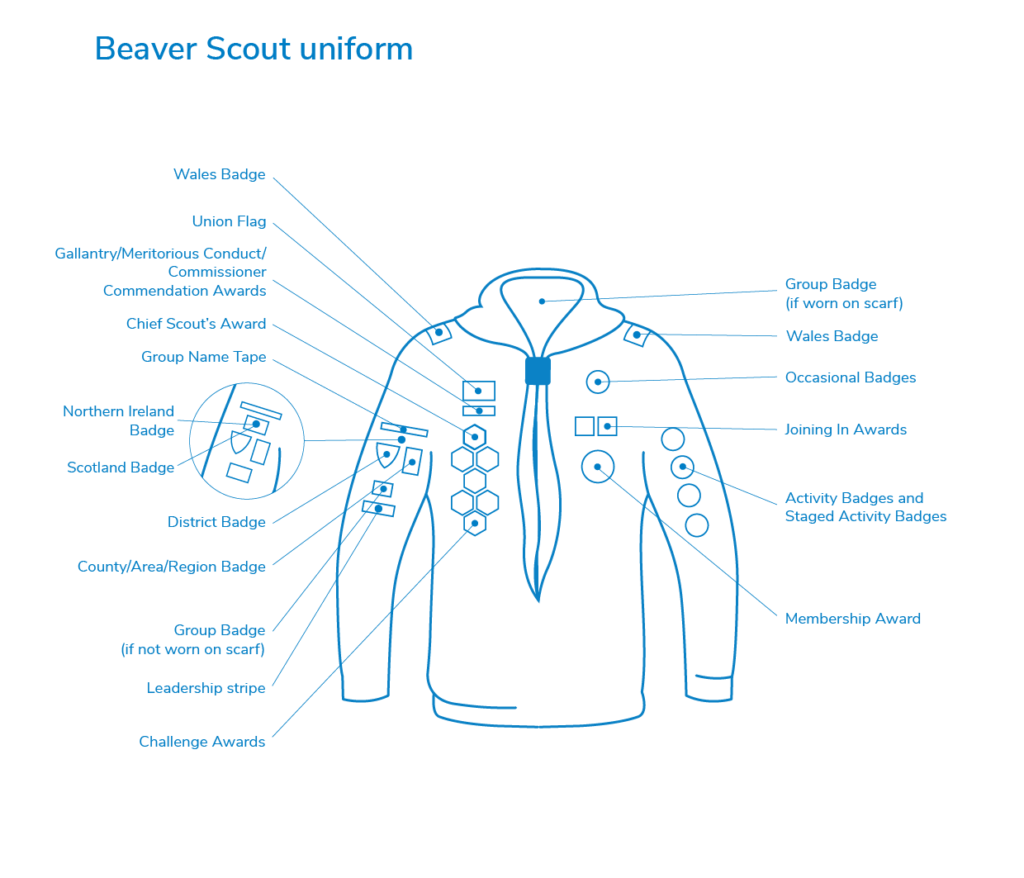 Diagram of the Beaver Scout Uniform and Badge Positions